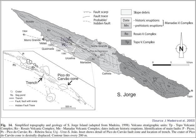 (J. Madeira et al., 2003)